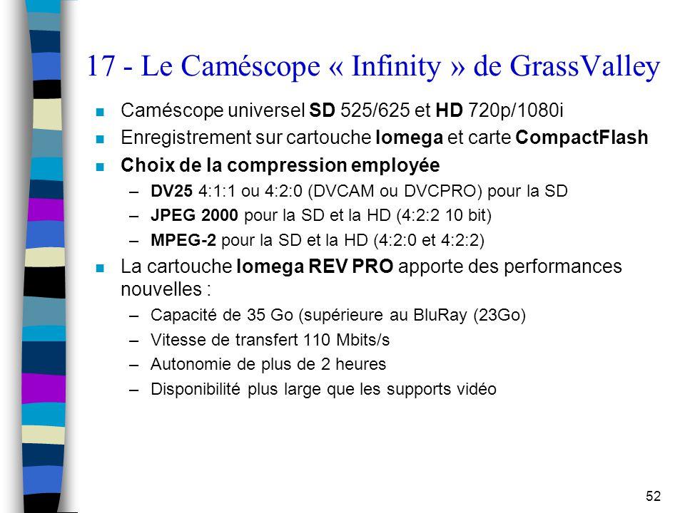 52 17 - Le Caméscope « Infinity » de GrassValley n Caméscope universel SD 525/625 et HD 720p/1080i n Enregistrement sur cartouche Iomega et carte Comp