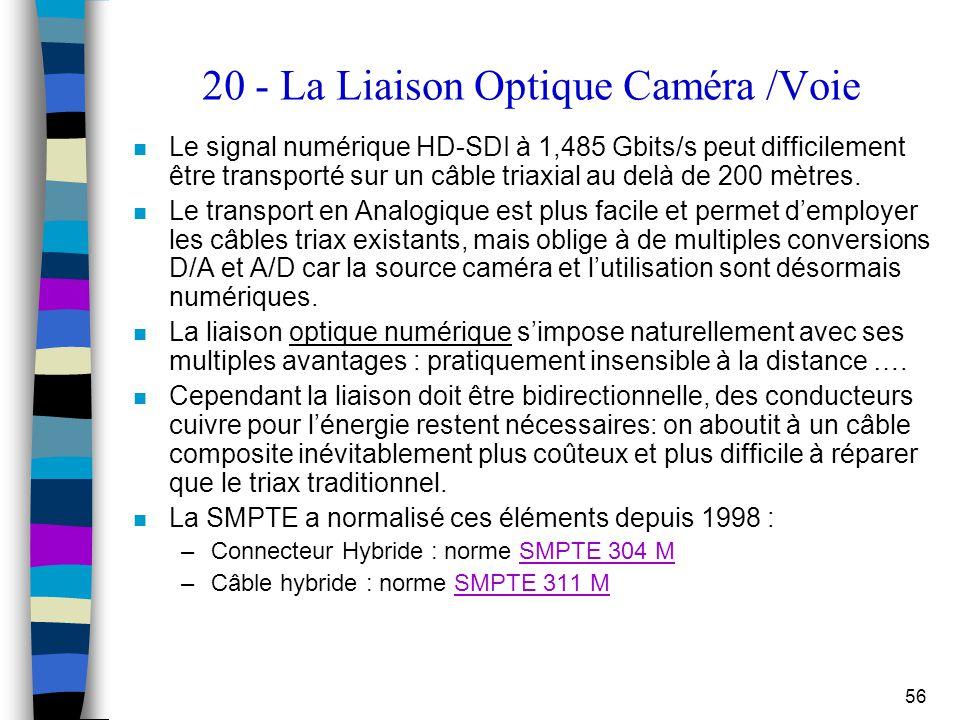 56 20 - La Liaison Optique Caméra /Voie n Le signal numérique HD-SDI à 1,485 Gbits/s peut difficilement être transporté sur un câble triaxial au delà