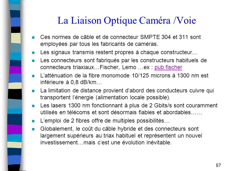 57 La Liaison Optique Caméra /Voie n Ces normes de câble et de connecteur SMPTE 304 et 311 sont employées par tous les fabricants de caméras. n Les si