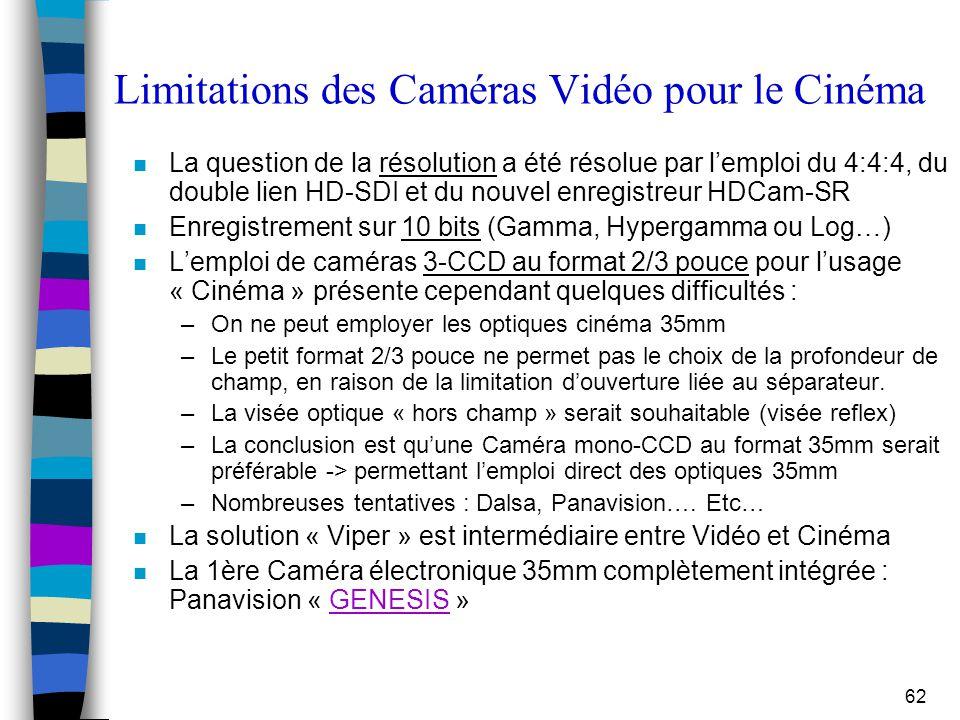 62 Limitations des Caméras Vidéo pour le Cinéma n La question de la résolution a été résolue par l'emploi du 4:4:4, du double lien HD-SDI et du nouvel