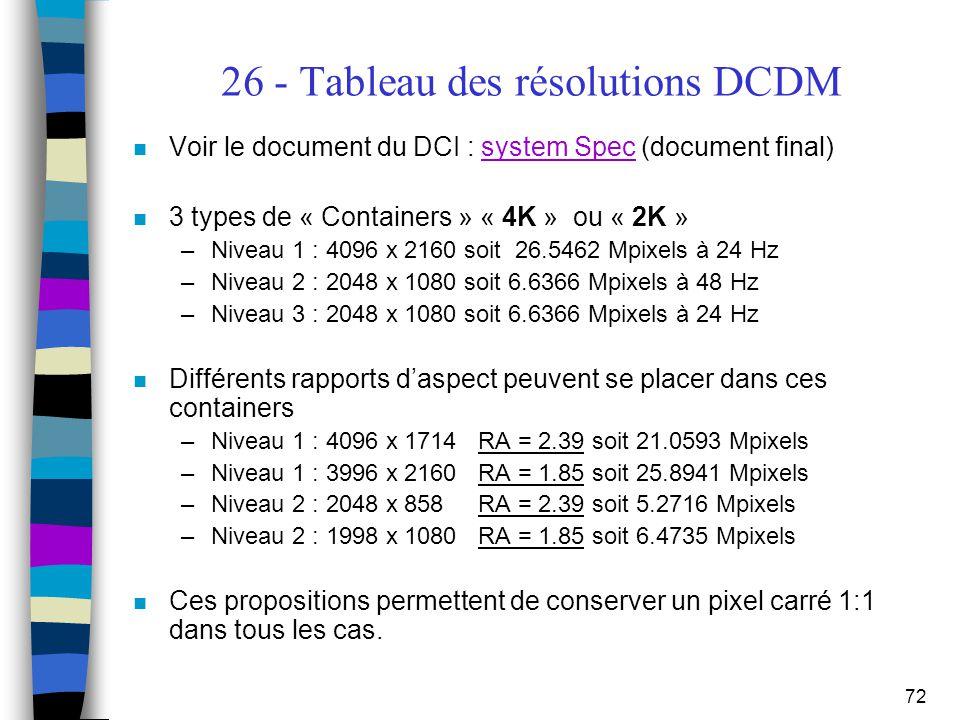 72 26 - Tableau des résolutions DCDM n Voir le document du DCI : system Spec (document final)system Spec n 3 types de « Containers » « 4K » ou « 2K »
