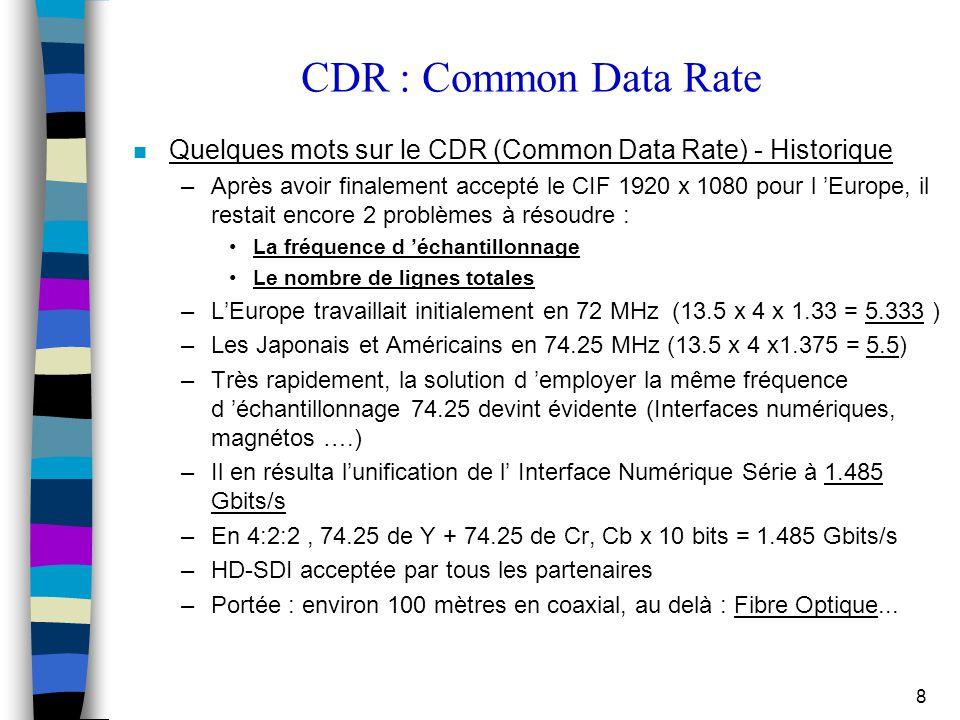 8 CDR : Common Data Rate n Quelques mots sur le CDR (Common Data Rate) - Historique –Après avoir finalement accepté le CIF 1920 x 1080 pour l 'Europe,