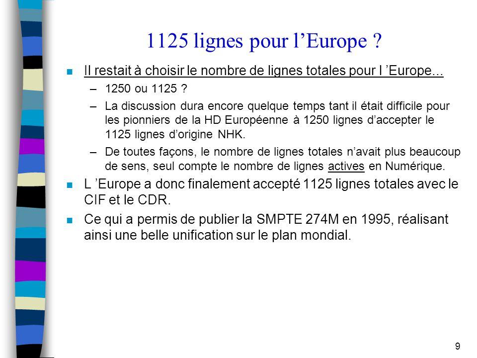 9 1125 lignes pour l'Europe ? n Il restait à choisir le nombre de lignes totales pour l 'Europe... –1250 ou 1125 ? –La discussion dura encore quelque