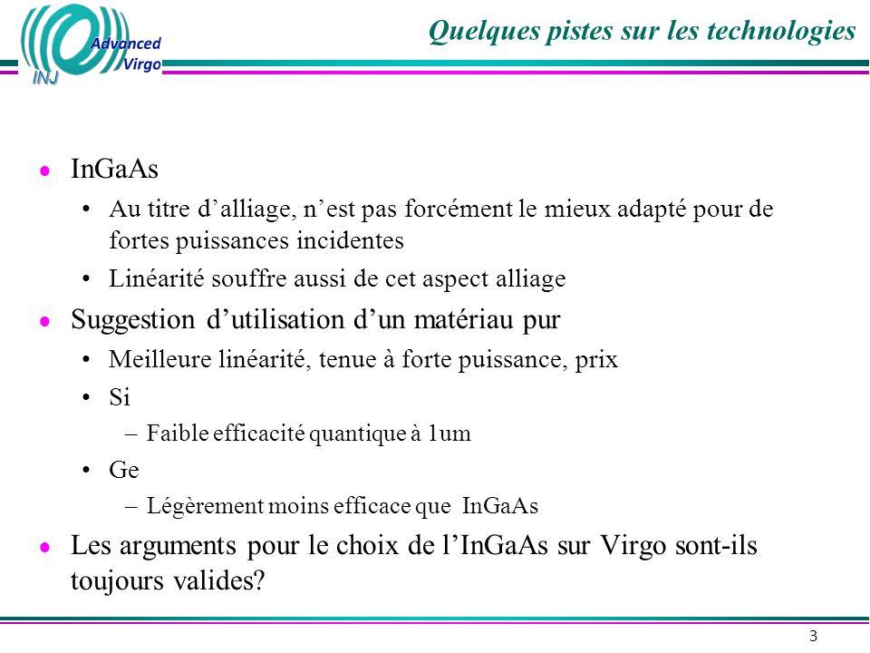 INJ Quelques pistes sur les technologies ● InGaAs Au titre d'alliage, n'est pas forcément le mieux adapté pour de fortes puissances incidentes Linéarité souffre aussi de cet aspect alliage ● Suggestion d'utilisation d'un matériau pur Meilleure linéarité, tenue à forte puissance, prix Si –Faible efficacité quantique à 1um Ge –Légèrement moins efficace que InGaAs ● Les arguments pour le choix de l'InGaAs sur Virgo sont-ils toujours valides.