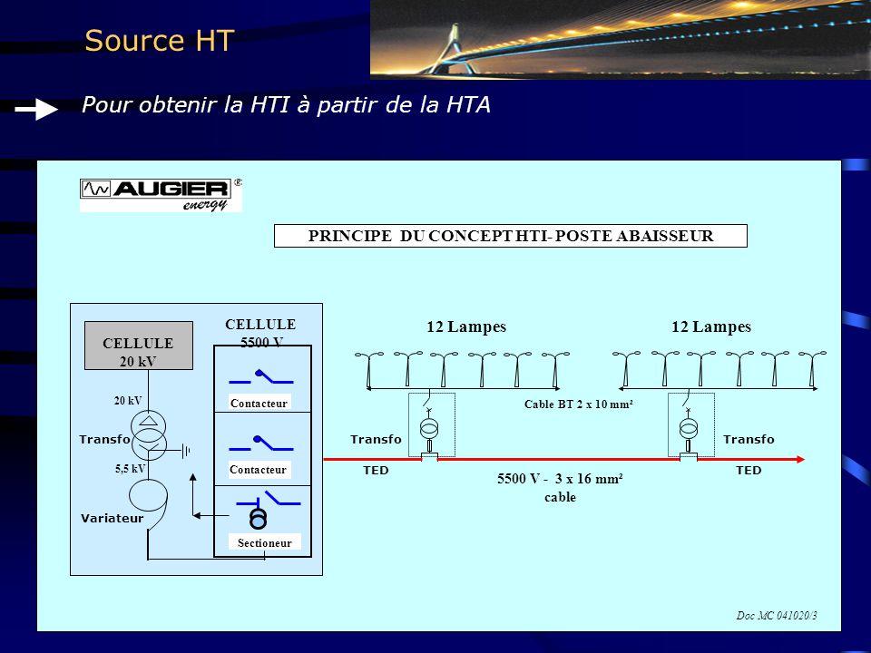 Pour obtenir la HTI à partir de la HTA Source HT Sectioneur Contacteur CELLULE 5500 V PRINCIPE DU CONCEPT HTI- POSTE ABAISSEUR 20 kV 5,5 kV Transfo Variateur Transfo TED Cable BT 2 x 10 mm² 12 Lampes 5500 V - 3 x 16 mm² cable Transfo TED CELLULE 20 kV Doc MC 041020/3