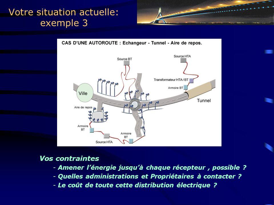 Vos contraintes - Amener l'énergie jusqu'à chaque récepteur, possible ? - Quelles administrations et Propriétaires à contacter ? - Le coût de toute ce
