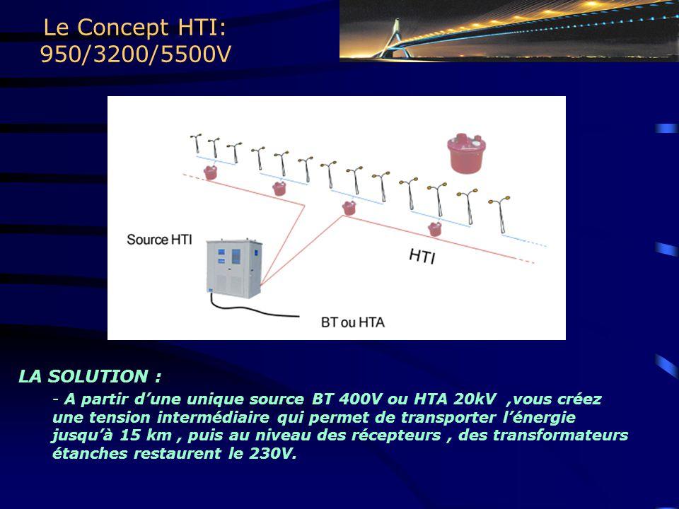LA SOLUTION : - A partir d'une unique source BT 400V ou HTA 20kV,vous créez une tension intermédiaire qui permet de transporter l'énergie jusqu'à 15 km, puis au niveau des récepteurs, des transformateurs étanches restaurent le 230V.