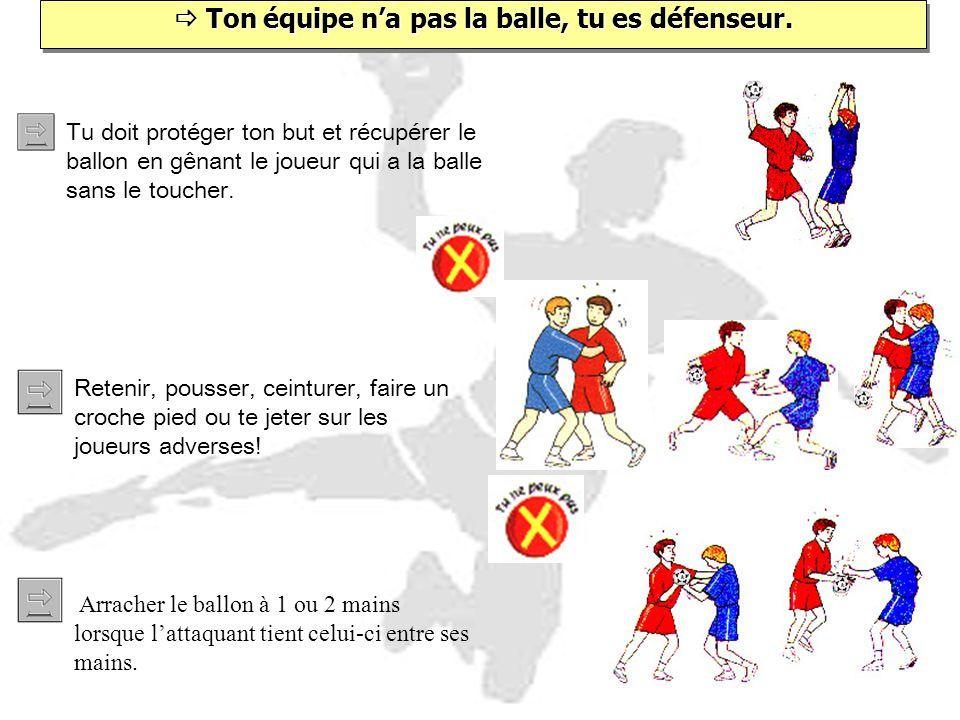  Ton équipe n'a pas la balle, tu es défenseur. Tu doit protéger ton but et récupérer le ballon en gênant le joueur qui a la balle sans le toucher. Re