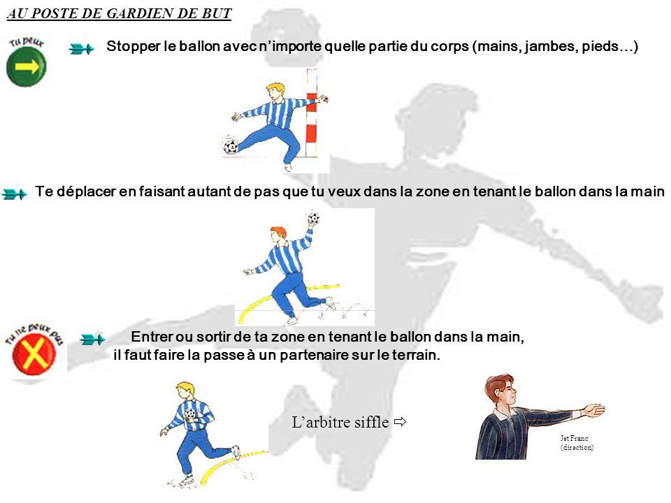 AU POSTE DE GARDIEN DE BUT Stopper le ballon avec n'importe quelle partie du corps (mains, jambes, pieds…) Te déplacer en faisant autant de pas que tu