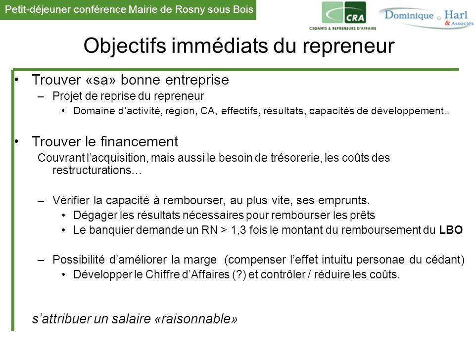 Petit-déjeuner conférence Mairie de Rosny sous Bois 1 Objectifs immédiats du repreneur Trouver «sa» bonne entreprise –Projet de reprise du repreneur D