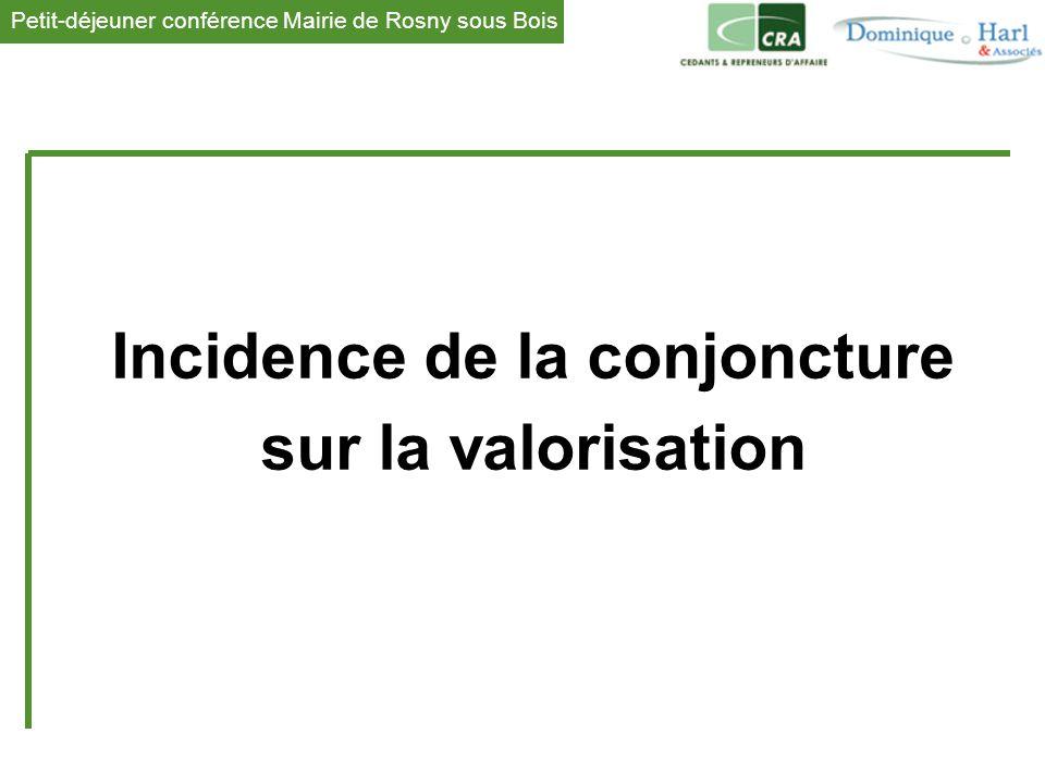 Petit-déjeuner conférence Mairie de Rosny sous Bois 1 Incidence de la conjoncture sur la valorisation