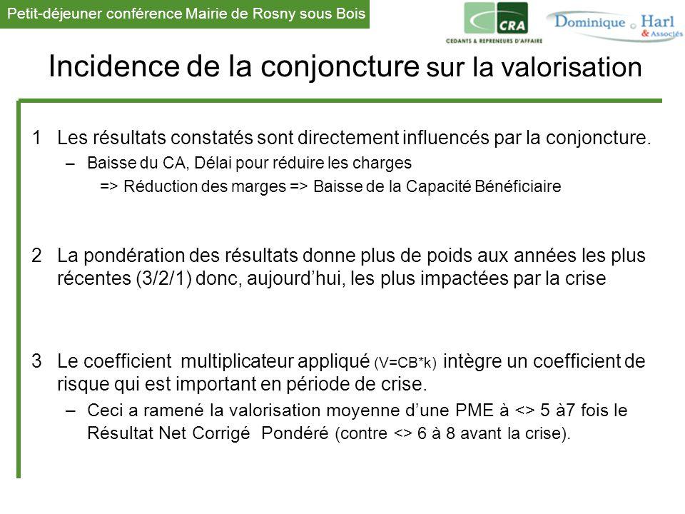 Petit-déjeuner conférence Mairie de Rosny sous Bois 1 Incidence de la conjoncture sur la valorisation 1Les résultats constatés sont directement influe