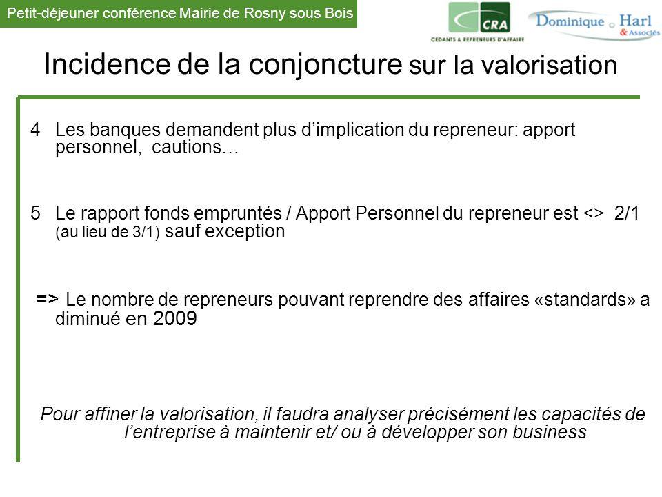 Petit-déjeuner conférence Mairie de Rosny sous Bois 1 Incidence de la conjoncture sur la valorisation 4Les banques demandent plus d'implication du rep