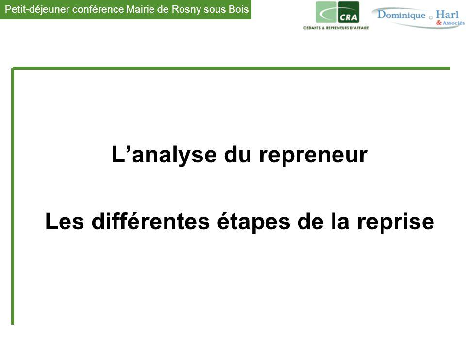 Petit-déjeuner conférence Mairie de Rosny sous Bois 1 L'analyse du repreneur Les différentes étapes de la reprise