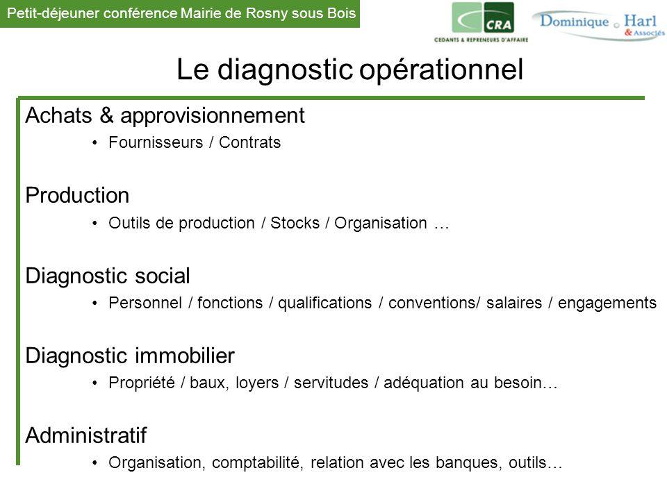 Petit-déjeuner conférence Mairie de Rosny sous Bois 1 Le diagnostic opérationnel Achats & approvisionnement Fournisseurs / Contrats Production Outils