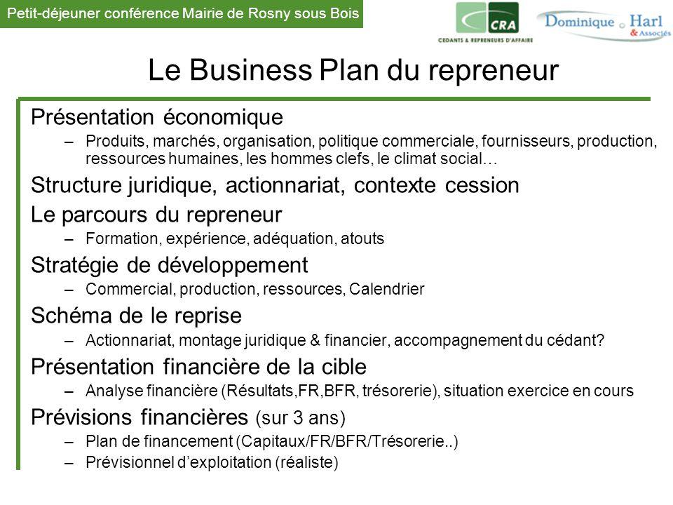 Petit-déjeuner conférence Mairie de Rosny sous Bois 1 Le Business Plan du repreneur Présentation économique –Produits, marchés, organisation, politiqu
