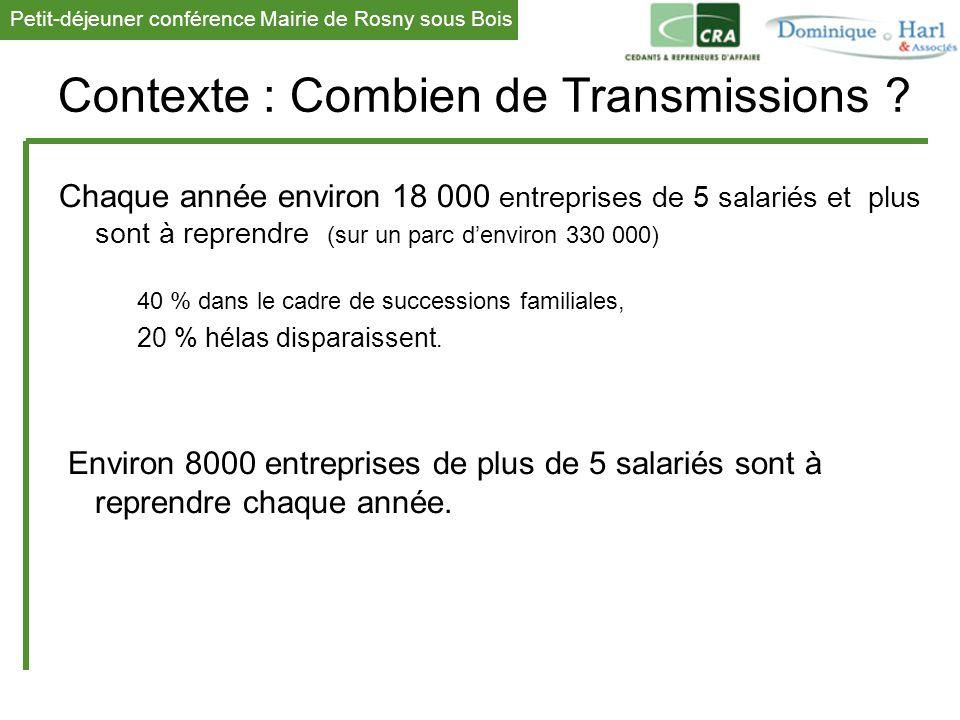 Petit-déjeuner conférence Mairie de Rosny sous Bois 1 Contexte : Combien de Transmissions ? Chaque année environ 18 000 entreprises de 5 salariés et p