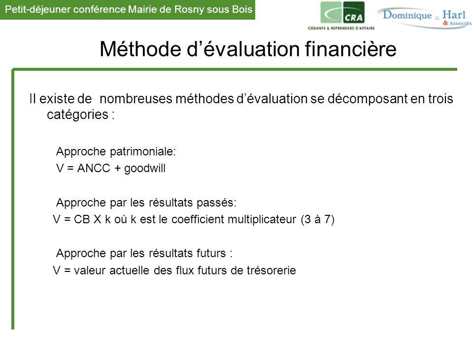 Petit-déjeuner conférence Mairie de Rosny sous Bois 1 Méthode d'évaluation financière Il existe de nombreuses méthodes d'évaluation se décomposant en