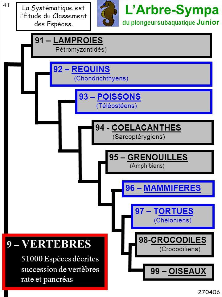 L'Arbre-Sympa du plongeur subaquatique Junior 41 93 – POISSONS (Téléostéens) 91 – LAMPROIES Pétromyzontidés) 270406 98-CROCODILES (Crocodiliens) 99 –