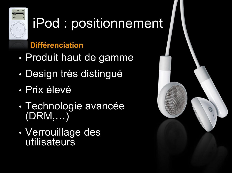 Différenciation iPod : positionnement Produit haut de gamme Design très distingué Prix élevé Technologie avancée (DRM,…) Verrouillage des utilisateurs