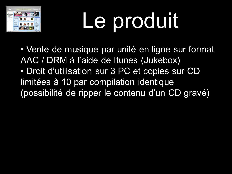 Le produit Vente de musique par unité en ligne sur format AAC / DRM à l'aide de Itunes (Jukebox) Droit d'utilisation sur 3 PC et copies sur CD limitée