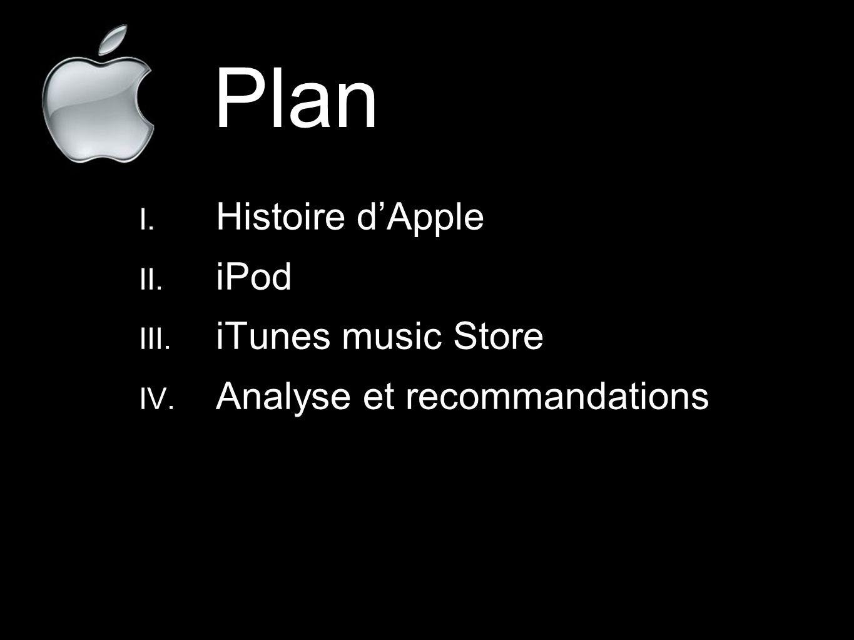 Plan I. Histoire d'Apple II. iPod III. iTunes music Store IV. Analyse et recommandations