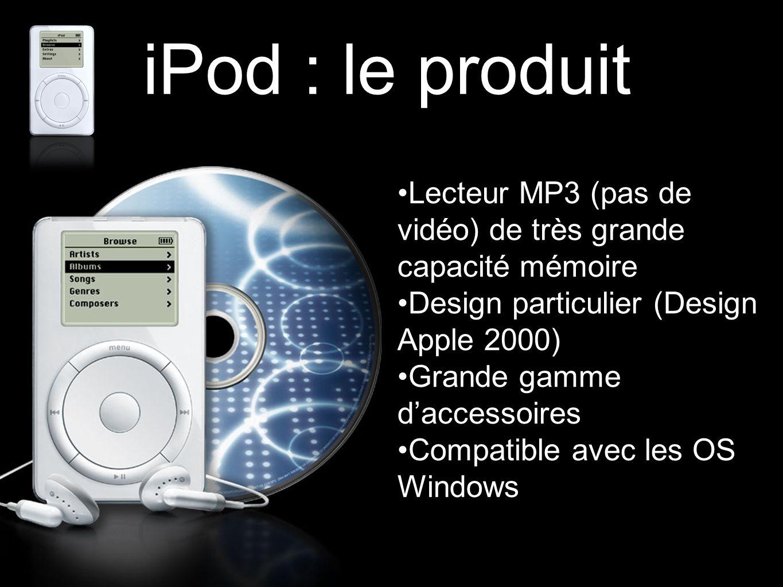iPod : le produit Lecteur MP3 (pas de vidéo) de très grande capacité mémoire Design particulier (Design Apple 2000) Grande gamme d'accessoires Compati