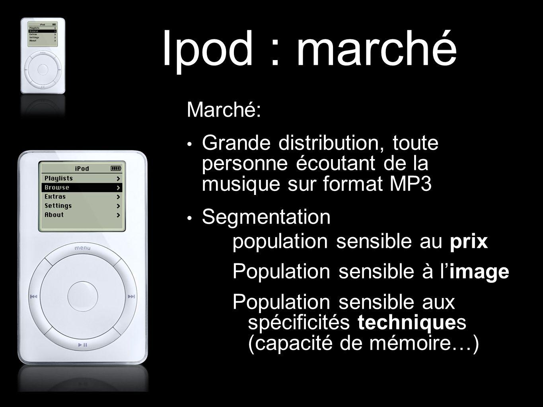 Ipod : marché Marché: Grande distribution, toute personne écoutant de la musique sur format MP3 Segmentation population sensible au prix Population se