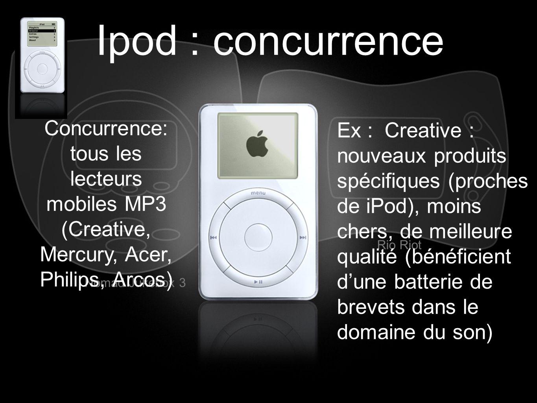 Ipod : concurrence Nomad Jukebox 3 Rio Riot Concurrence: tous les lecteurs mobiles MP3 (Creative, Mercury, Acer, Philips, Arcos) Ex : Creative : nouve
