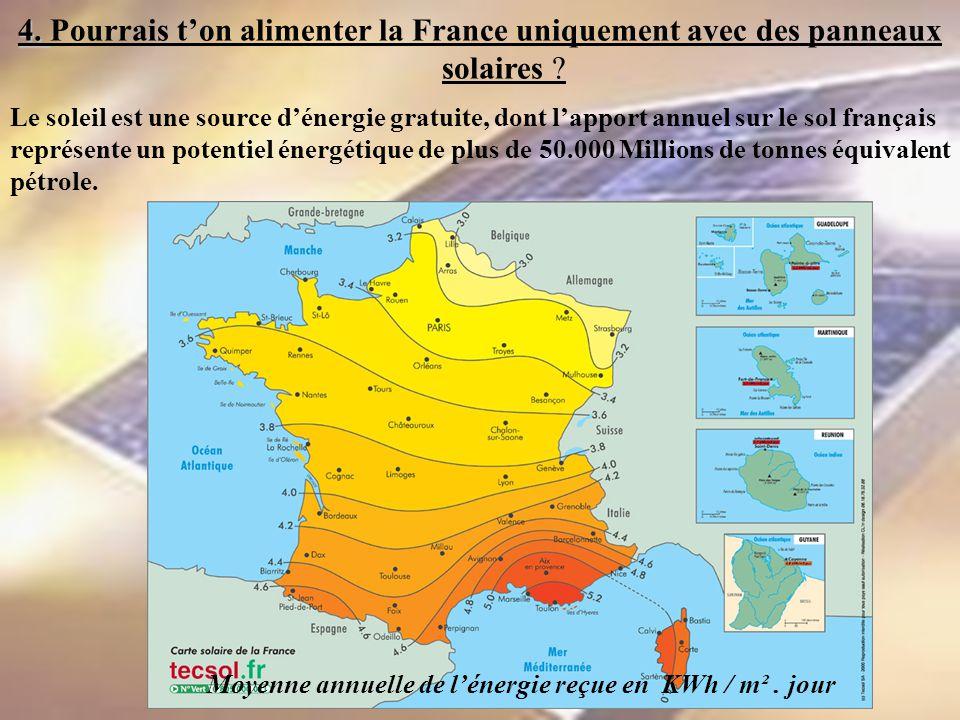 4. 4. Pourrais t'on alimenter la France uniquement avec des panneaux solaires ? Le soleil est une source d'énergie gratuite, dont l'apport annuel sur