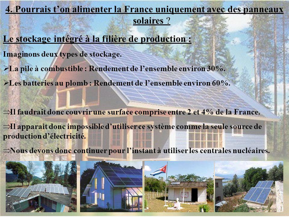 4. 4. Pourrais t'on alimenter la France uniquement avec des panneaux solaires ? Le stockage intégré à la filière de production : Imaginons deux types