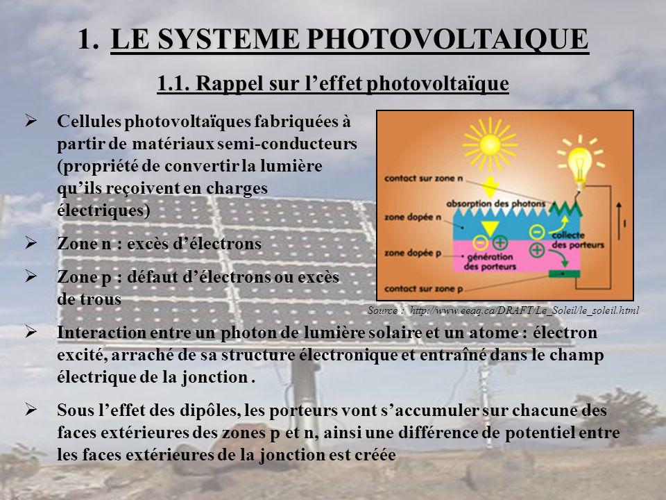 1.LE SYSTEME PHOTOVOLTAIQUE 1.1. Rappel sur l'effet photovoltaïque  Cellules photovoltaïques fabriquées à partir de matériaux semi-conducteurs (propr