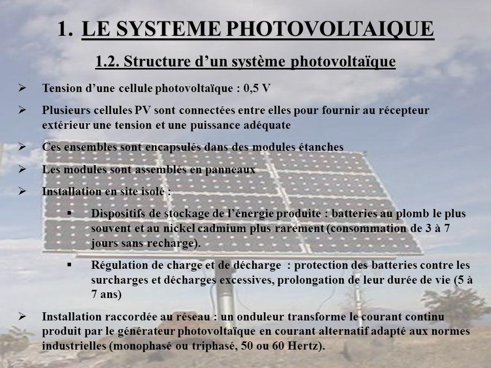 1.LE SYSTEME PHOTOVOLTAIQUE 1.2. Structure d'un système photovoltaïque  Tension d'une cellule photovoltaïque : 0,5 V  Plusieurs cellules PV sont con