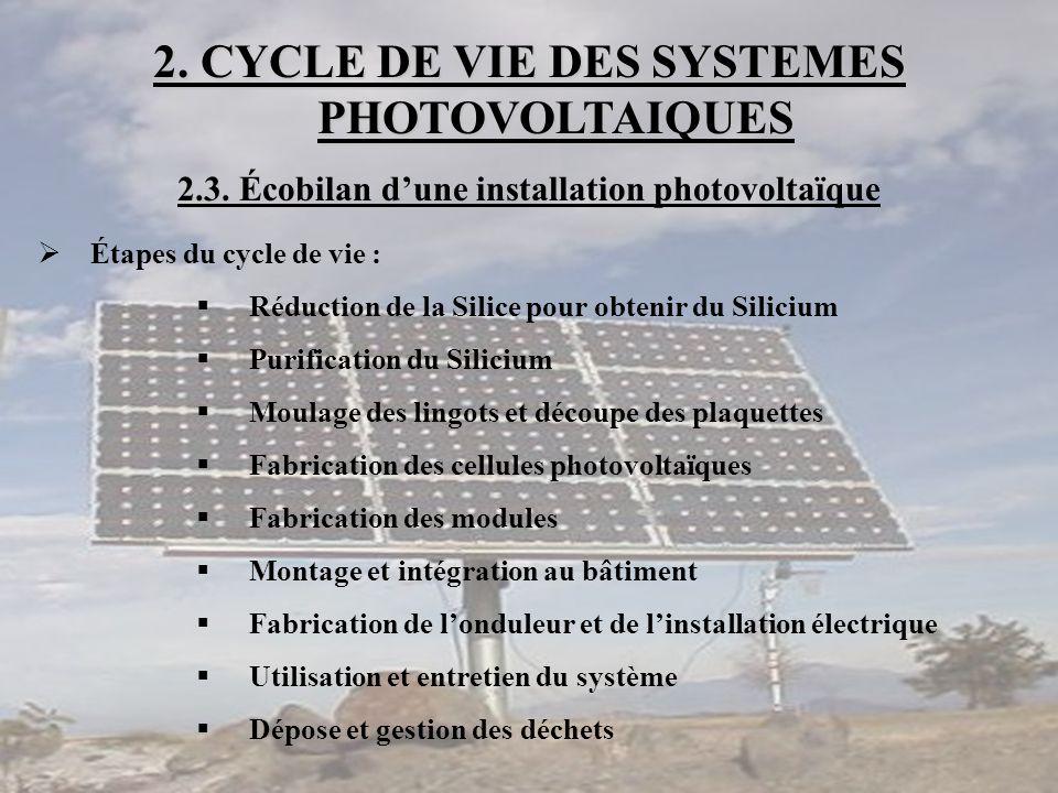 2. CYCLE DE VIE DES SYSTEMES PHOTOVOLTAIQUES 2.3 2.3. Écobilan d'une installation photovoltaïque  Étapes du cycle de vie :  Réduction de la Silice p
