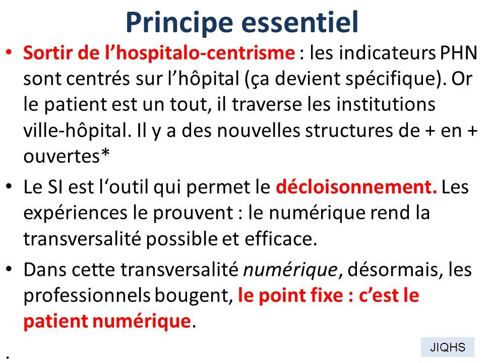 4 « Annexe : plan hôpital numérique »
