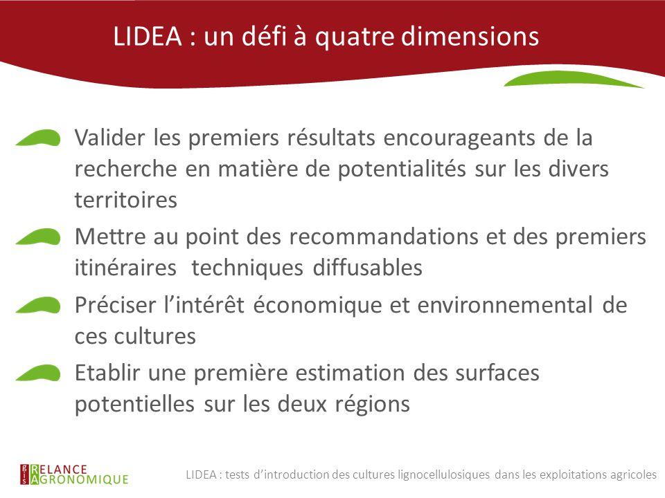 LIDEA : un défi à quatre dimensions Valider les premiers résultats encourageants de la recherche en matière de potentialités sur les divers territoire