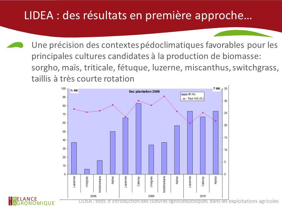 LIDEA : des résultats en première approche… Une précision des contextes pédoclimatiques favorables pour les principales cultures candidates à la produ