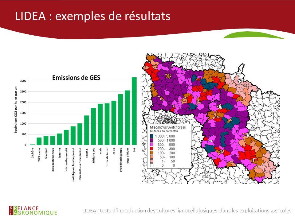 LIDEA : exemples de résultats LIDEA : tests d'introduction des cultures lignocellulosiques dans les exploitations agricoles