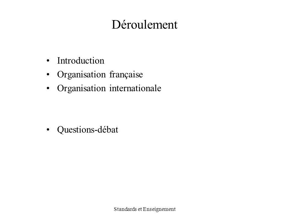 Standards et Enseignement Déroulement Introduction Organisation française Organisation internationale Questions-débat