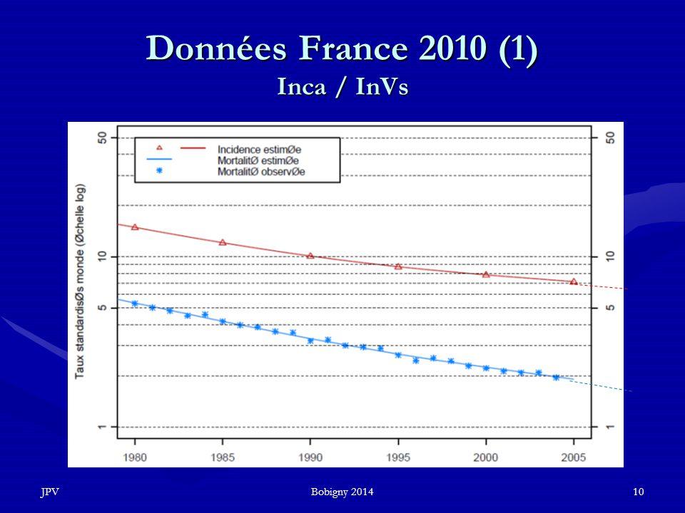 JPVBobigny 201410 Données France 2010 (1) Inca / InVs