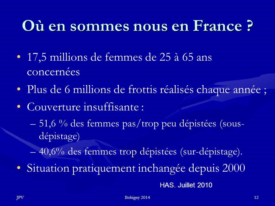 JPVBobigny 201412 Où en sommes nous en France ? 17,5 millions de femmes de 25 à 65 ans concernées Plus de 6 millions de frottis réalisés chaque année