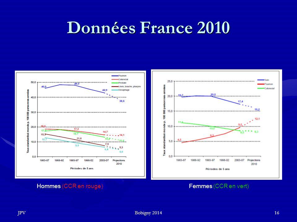 JPVBobigny 201416 Données France 2010 Hommes (CCR en rouge)Femmes (CCR en vert)