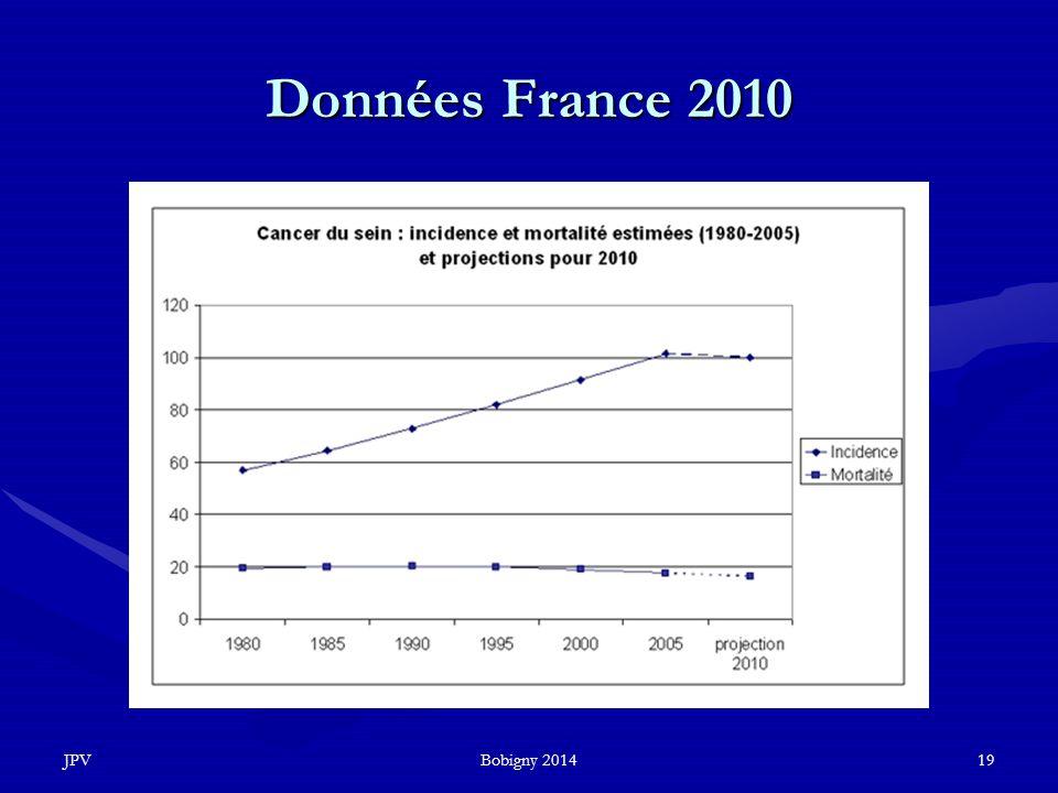 JPVBobigny 201419 Données France 2010