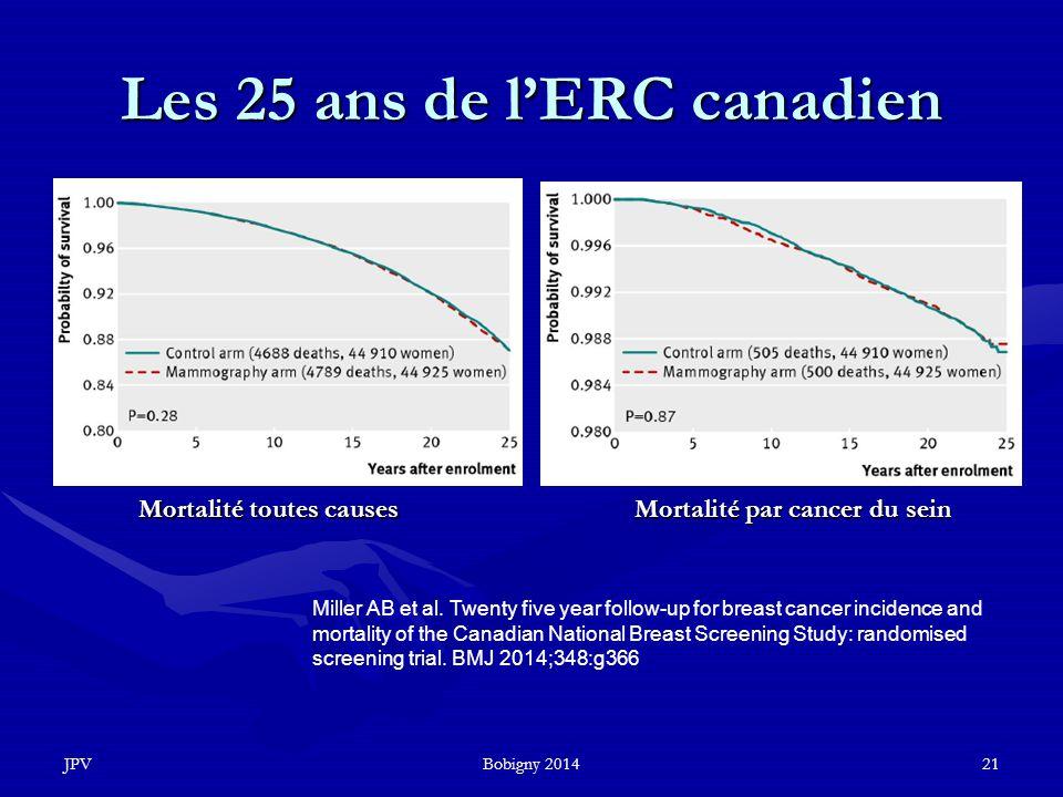 Les 25 ans de l'ERC canadien Mortalité toutes causes Mortalité par cancer du sein JPVBobigny 201421 Miller AB et al. Twenty five year follow-up for br
