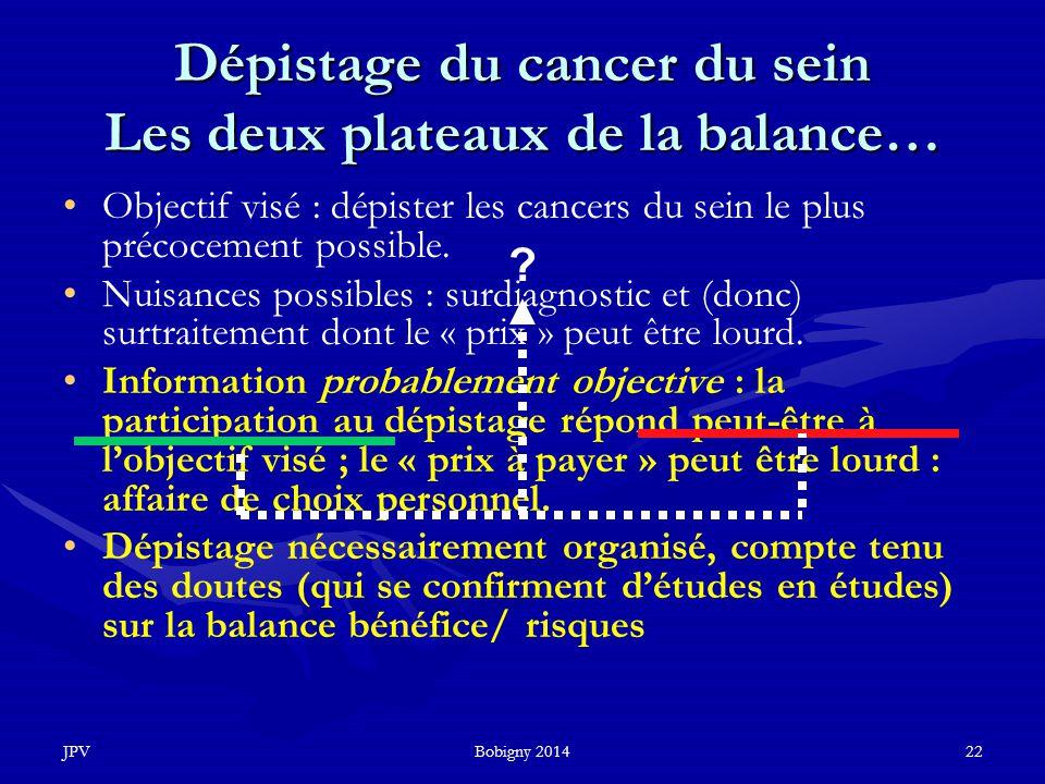 JPVBobigny 201422 Dépistage du cancer du sein Les deux plateaux de la balance… Objectif visé : dépister les cancers du sein le plus précocement possib