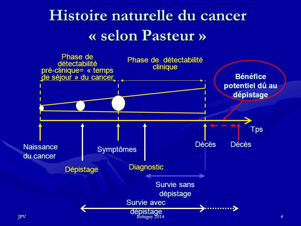 JPVBobigny 20144 Phase de détectabilité pré-clinique= « temps de séjour » du cancer Phase de détectabilité clinique Dépistage Survie avec dépistage Bé