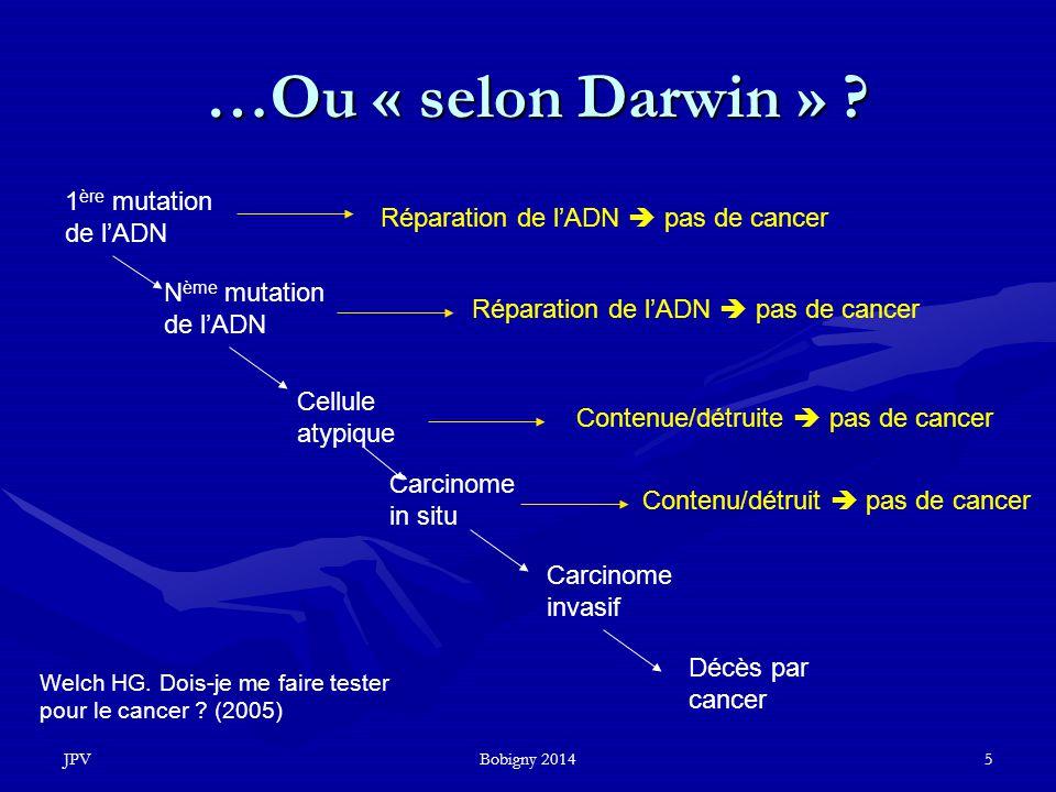 JPVBobigny 20145 …Ou « selon Darwin » ? 1 ère mutation de l'ADN N ème mutation de l'ADN Cellule atypique Carcinome in situ Carcinome invasif Décès par