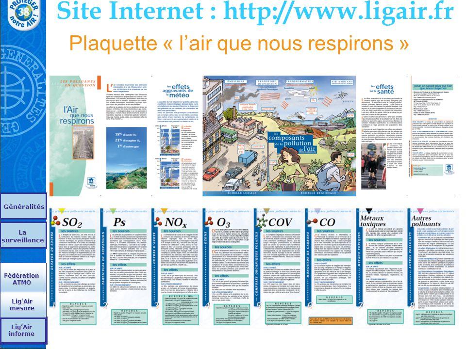 Site Internet : http://www.ligair.fr Généralités La surveillance La surveillance Fédération ATMO Fédération ATMO Lig'Air mesure Lig'Air mesure Lig'Air
