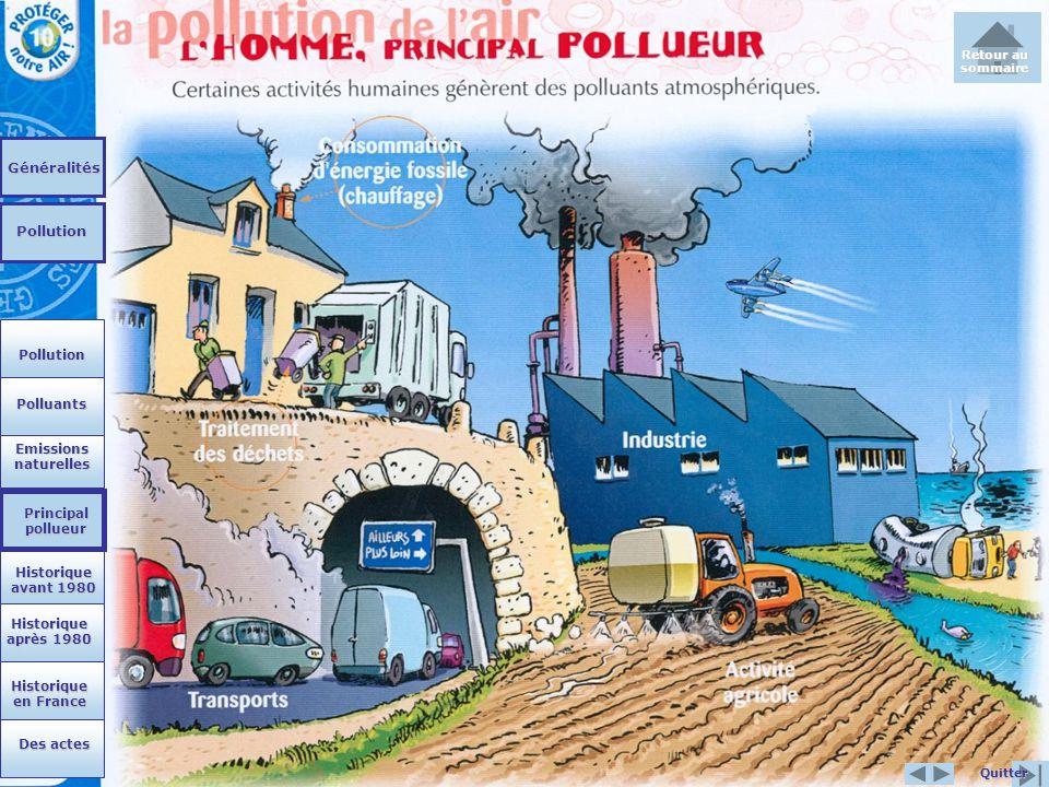 Emissions naturelles Emissions naturelles Généralités Pollution Retour au sommaire Retour au sommaire Quitter Polluants Pollution Historique après 198