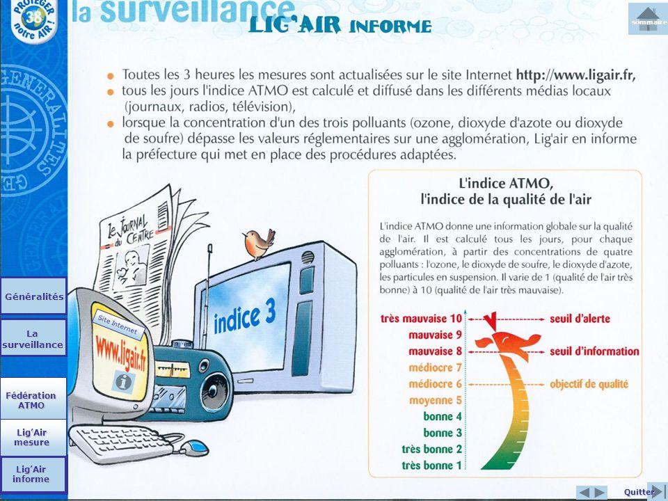Généralités La surveillance La surveillance Quitter Fédération ATMO Fédération ATMO Lig'Air mesure Lig'Air mesure Lig'Air informe Lig'Air informe somm